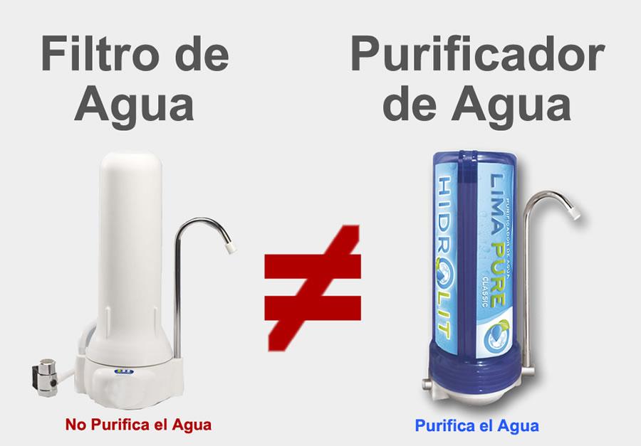 filtros de agua purificadores de agua
