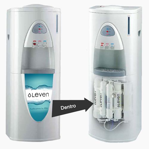 Dispensador de agua Leven para agua de red o de pozo con filtros purificadores u Osmosis Inversa